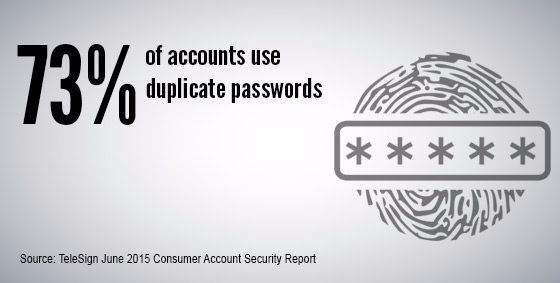 duplicate-password